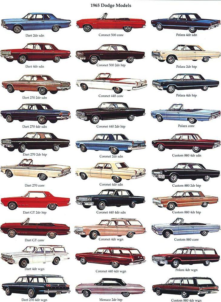 2 Dr Dodge Charger | Autos Post